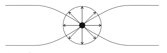 Риманова поверхность