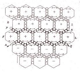 Структура эфира по Максвеллу