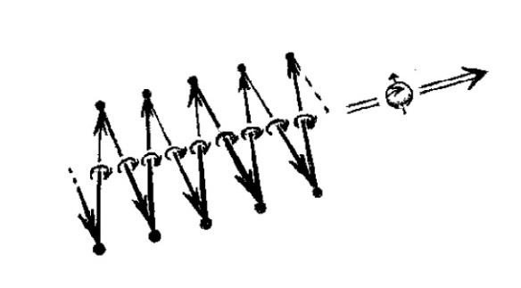 Зигзаг-представление электрона