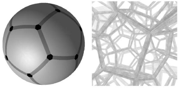 Вселенная как сферический додекаэдр