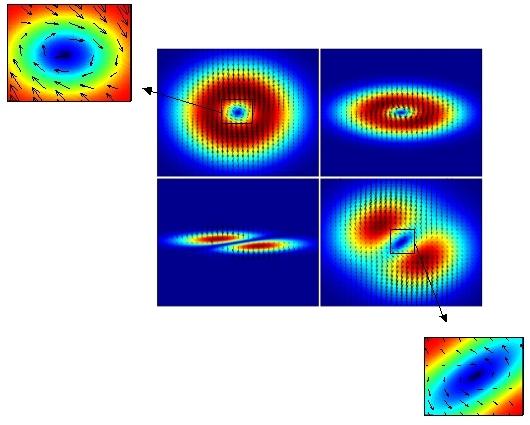 Процесс переворота топологического заряда