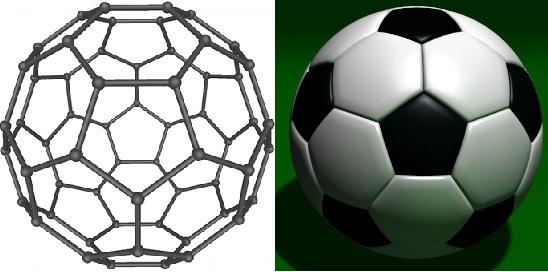 Фуллерен и классический футбольный мяч