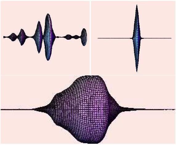 Типичные конфигурации в фазах A, B и C