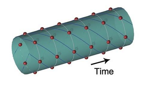bc52timecrystal