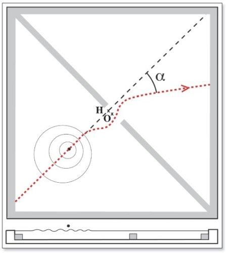 walker-diffraction