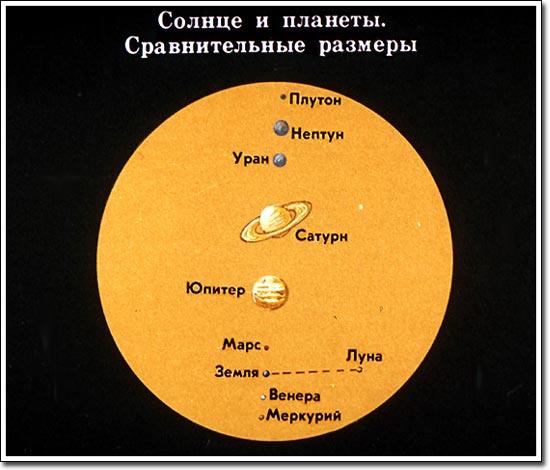 18-SunAndPlanets