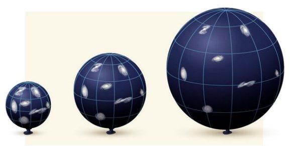 4-Inflating-Ball-universe