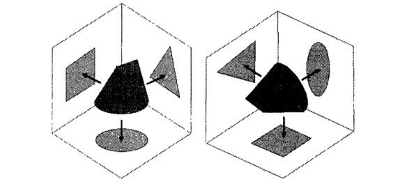 3d-transf