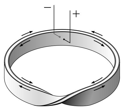 82-mobius_resistor
