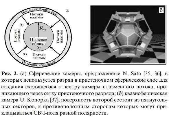 UFN-konopka_chamber