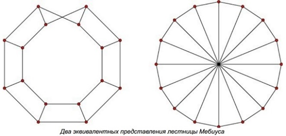 Two-Moebius-Ladder